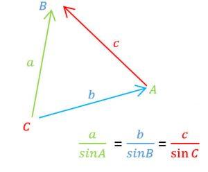 قانون سینوس ها در هر مثلث دلخواه